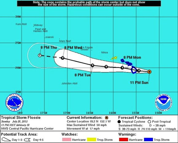 Weakened but still bearing the promise of torrential rain, Tropical Storm Flossie spun slowly toward Hawaii on Monday. As much ...
