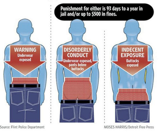 Saggy-pants laws violate a basic First Amendment right to free speech and the liberty interest in expression.