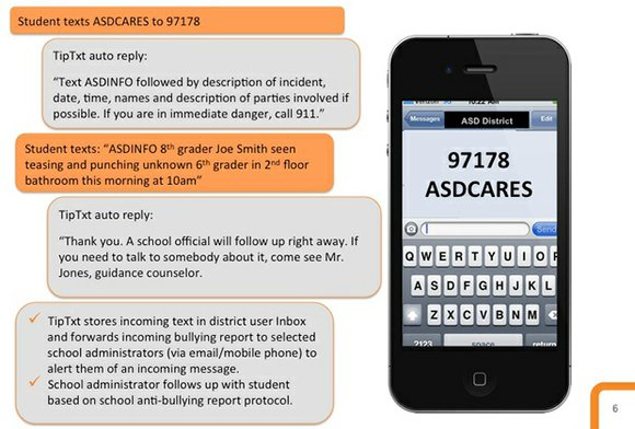 BPS has had a bullying hotline for several years, but this school year it has launched a new text hotline, ...