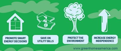October, which is Energy Action Month, is a great time to learn more about how your home uses energy. By ...