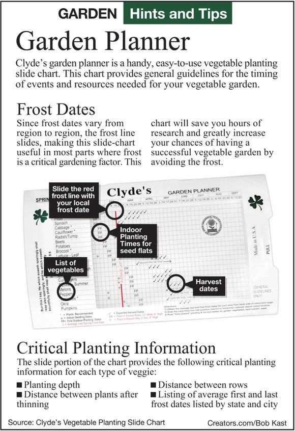 a greener view clyde s vegetable planting slide chart houston