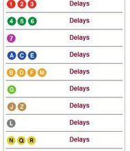 Snap shot from the mta website