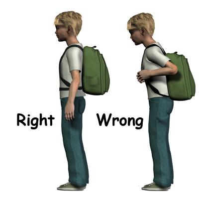 Backpack safety tips issued for 2014-2015 school year from ...