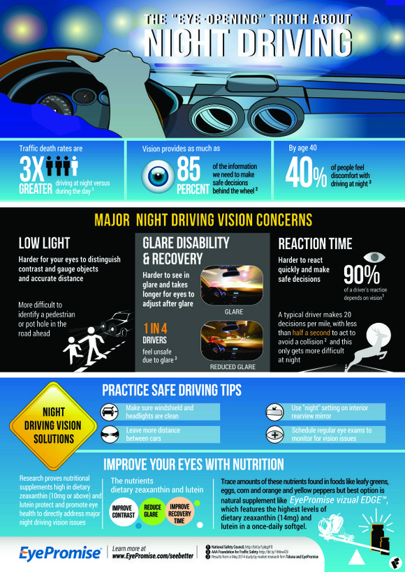 Night driving is characterized by low-light conditions and glare from oncoming headlights that impact a driver's vision and can have ...