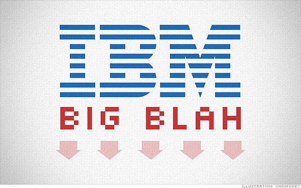 IBM disputes report of 112,000 layoffs | Houston Style