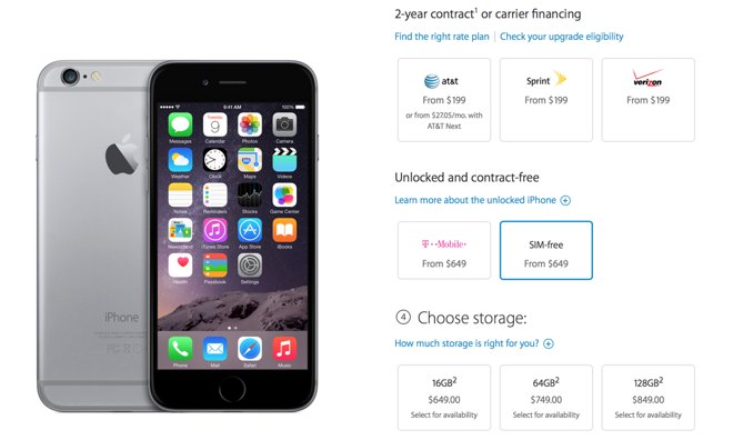 Where To Buy A Iphone S Without Contract