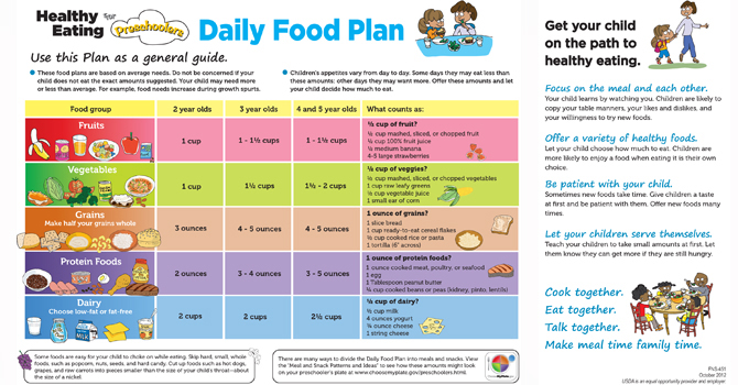 The Ideal Diet for 4-Year-Old Kids