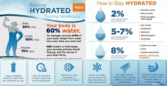 If you think drinking water during a workout is just about keeping your mouth from drying out as you pant ...