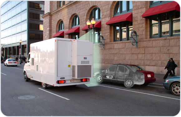 The New York Civil Liberties Union believes that the New York City Police Department used Z Backscatter Vans (aka X-ray ...
