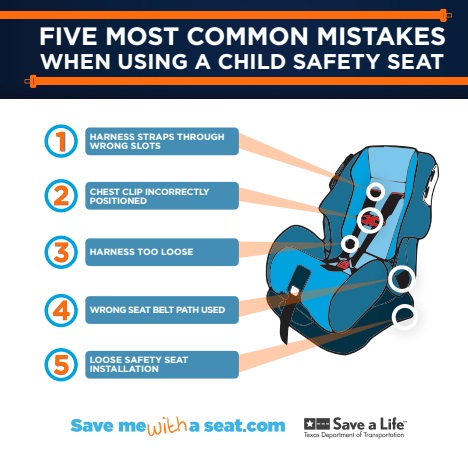 Txdot Offers Free Child Car Seat Inspections To Save Young