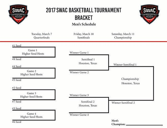 TOURNAMENT NOTES | ALL-CONFERENCE ANNOUNCED | 2016-17 STATISTICS CHAMPIONSHIP PREVIEW | CHAMPIONSHIP RECAP (ALL-TOURNAMENT TEAMS)