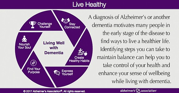The Alzheimer's Association, the leading voluntary health organization in Alzheimer's care, support and research, announced March 16 new online resources ...
