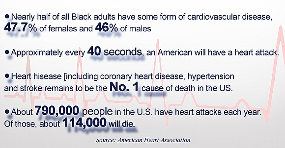 Predicting a heart attack before it happens can be difficult.