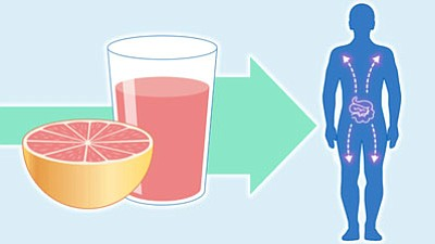 Grapefruit juice and the actual grapefruit can be part of a healthy diet but it isn't good for you when ...