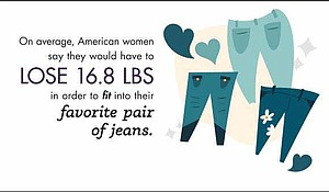 If you have a pair of favorite jeans beckoning to you from your closet, don't despair. With the right tools and healthy habits, you'll be flaunting those jeans in no time.