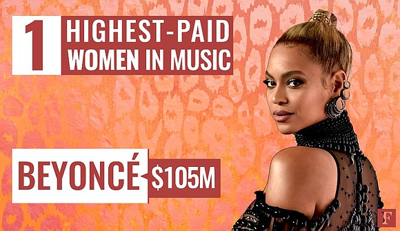 Earning $105 million pretax, Beyonce tops Forbes highest paid women in music list. It was also thank to her bat ...