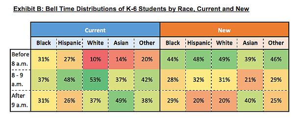 BPS equity analysis.
