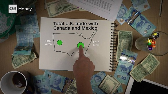Nearly 25 million Mexicans are getting a pay raise. From $4.25 to $4.70 -- a day. Mexican government and business ...