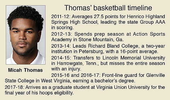 Micah Thomas arrived late — but fortunately not too late — to make an impact on Virginia Union University basketball.