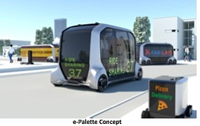 Toyota Motor Corporation President Akio Toyoda today announced a new mobility service business alliance and e-Palette Concept Vehicle designed to ...