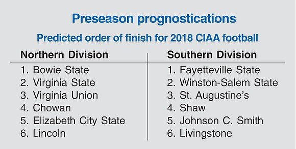 The CIAA has gazed into its crystal ball and sees the Bowie State University Bulldogs as the 2018 football champion.