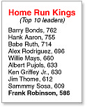 Home Run Kings-Top Ten leaders