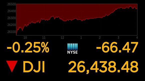 The Trump administration is taking stocks on a roller coaster ride. Investors are not pleased.