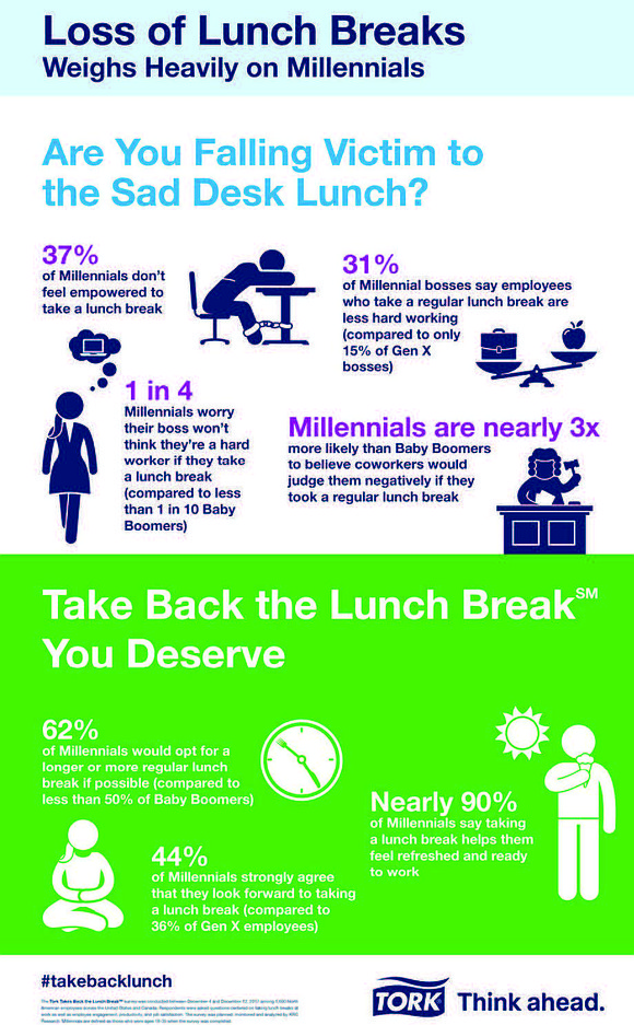 A survey by Tork, an Essity brand and the maker of nearly half of the napkins used in the food ...