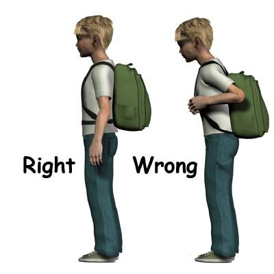 Those books in your children's backpacks are important, but practice caution as students take to the hallways and travel home ...
