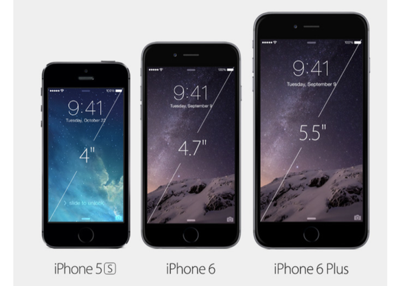 IPhone sales typically soar during the last three months of the year and take a dive afterward. The new iPhone ...