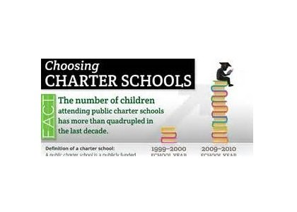 Parents, students and advocates for strong neighborhood schools continue to pressure civic leaders to end the expansion of charter and ...