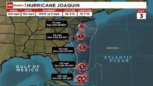 It's October. A powerful hurricane is brewing in the Bahamas. The whole system is threatening to head straight north to ...