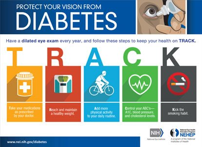 You can't feel it. You can't see it— until it's too late. Diabetic retinopathy, the most common form of diabetic ...