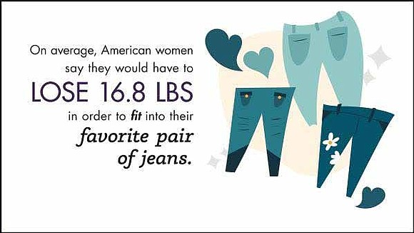 More than three in five American women (62 percent) own jeans that no longer fit them, according to a new ...
