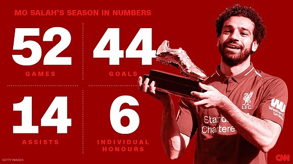 Mo Salah could yet write one final crowning chapter in what has been a phenomenal season for Liverpool's Egyptian international.