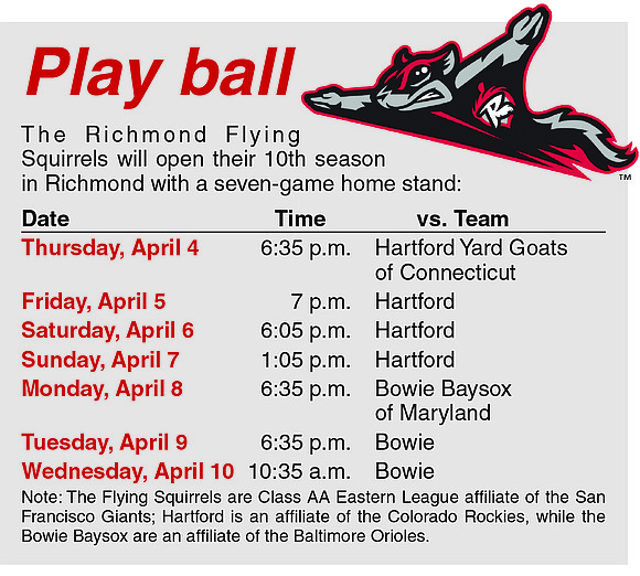 One needs to look no further than the Richmond Flying Squirrels' roster to discover baseball is a global sport.