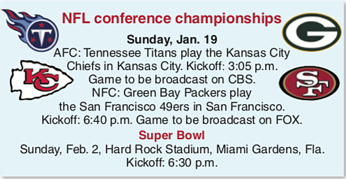Of the four NFL teams in contention for the conference championship, only the Tennessee Titans have never won a Super ...
