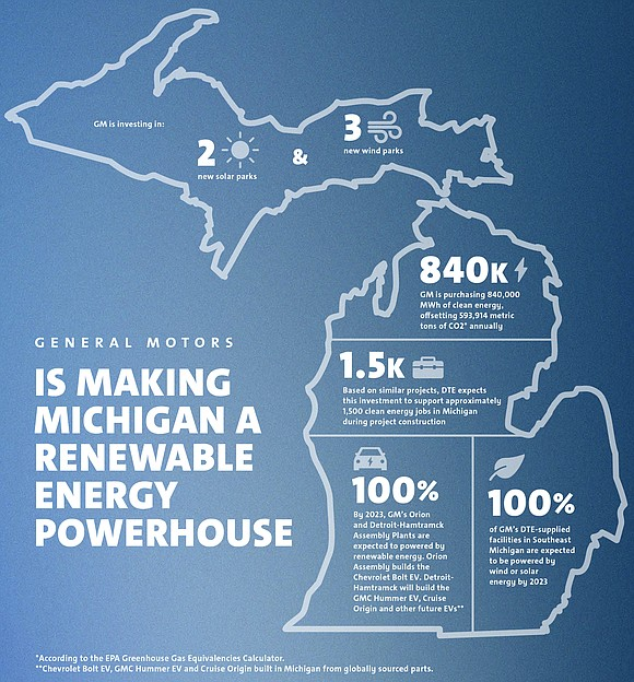 General Motors and DTE Energy are working together to accelerate Michigan's transition to renewable energy with a deal to source ...