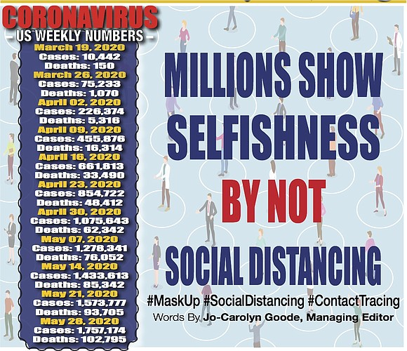 How selfish can you be? There are 5.64 million confirmed cases of COVID-19 worldwide with the United States accounting for ...