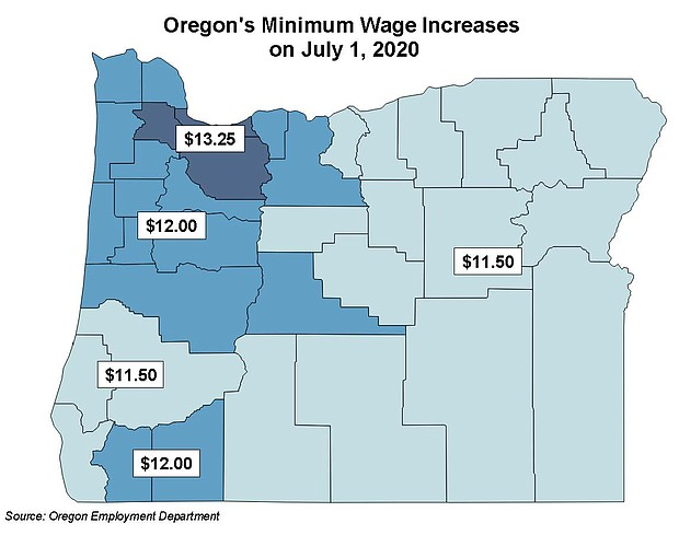 A graphic showing the new minimum wage for workers starting July 1, 2020 from the Oregon Employment Department.