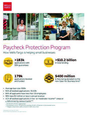 Following an April 2020 industry-leading commitment to donate all gross processing fees from the Paycheck Protection Program, Wells Fargo recently ...