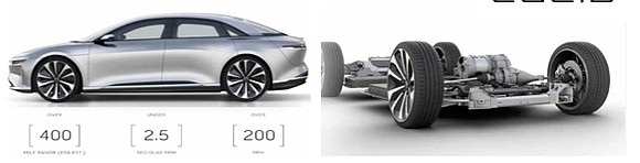 Lucid Motors, which seeks to set new standards for sustainable transportation with its advanced luxury EVs, today announced in- dependent ...