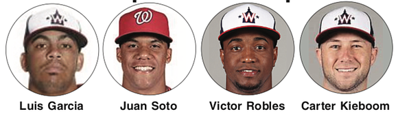 A nucleus of the Washington Nationals more resembles a college team than a pro squad.