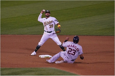 In a short 60-game season, multiple game losing streaks sticks out like a sore thumb. For the Houston Astros, a ...