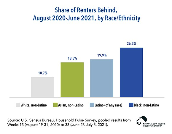 On August 4, an estimated 11 million American consumers facing imminent evictions gained a short-term reprieve...